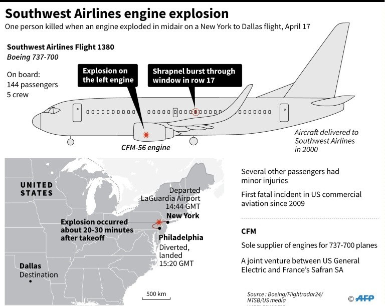 graphic of SW plane