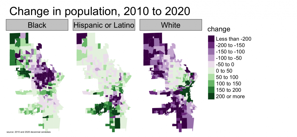 Change in Black, white, and Latino population by ward